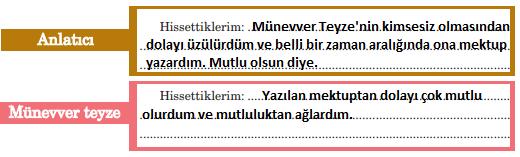 5. Sınıf Türkçe Ders Kitabı Anıttepe Yayıncılık Sayfa 208 Ders Kitabı Cevapları
