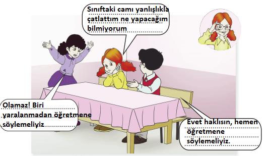 5. Sınıf Türkçe Ders Kitabı Anıttepe Yayıncılık Sayfa 32 Ders Kitabı Cevapları