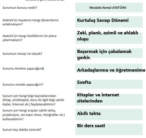 5. Sınıf Türkçe Ders Kitabı MEB Yayıncılık Sayfa 61 Ders Kitabı Cevapları