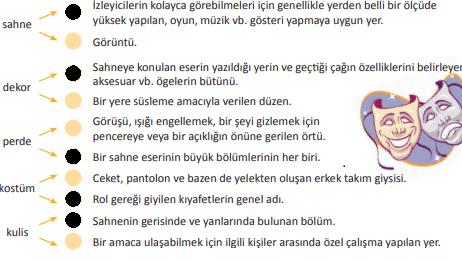 5. Sınıf Türkçe Ders Kitabı MEB Yayıncılık Sayfa 84 Ders Kitabı Cevapları