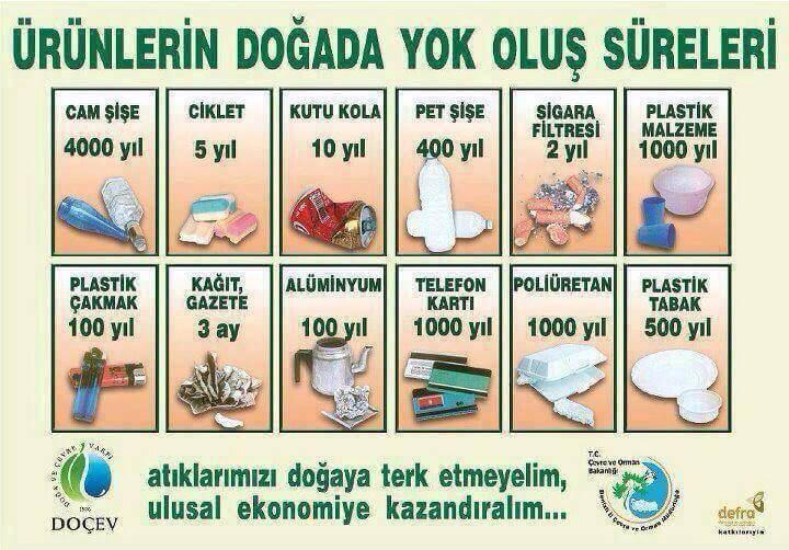 5. Sınıf Türkçe MEB Yayınları Sayfa 225 Ders Kitabı Cevapları