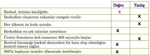5. Sınıf Türkçe Ders Kitabı Anıttepe Yayıncılık Sayfa 222 Ders Kitabı Cevapları (1)