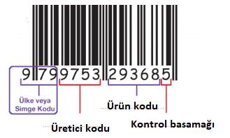 5. Sınıf Türkçe Ders Kitabı Anıttepe Yayıncılık Sayfa 223 Ders Kitabı Cevapları