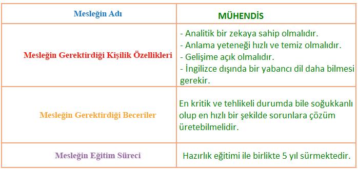 6. Sınıf Sosyal Bilgiler MEB Yayınları Sayfa 185 Ders Kitabı Cevapları