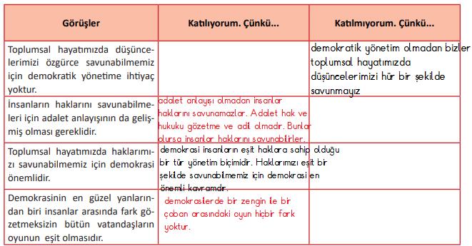 6.-Sınıf-Sosyal-Bilgiler-MEB-Yayınları-Sayfa-205-Ders-Kitabı-Cevapları