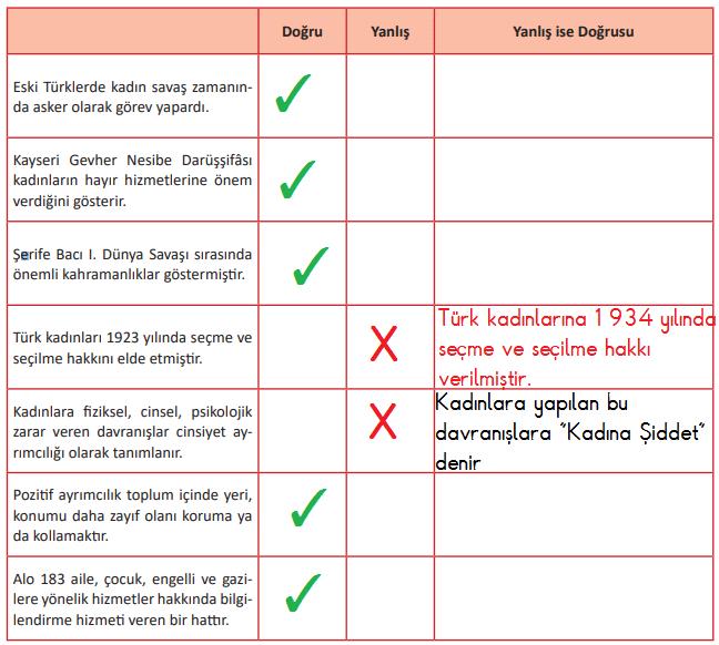 6.-Sınıf-Sosyal-Bilgiler-MEB-Yayınları-Sayfa-214-Ders-Kitabı-Cevapları