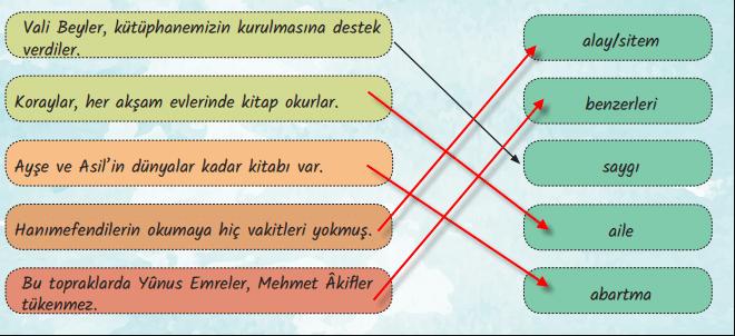6. Sınıf Türkçe Ders Kitabı 32-33-34-35-36-37. Sayfa Cevapları MEB Yayınları