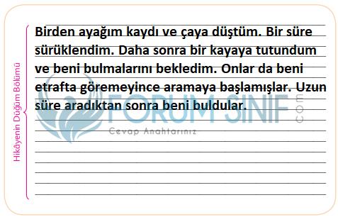 6. Sınıf Türkçe Ders Kitabı Ekoyay Yayınları Sayfa 100 Ders Kitabı Cevapları