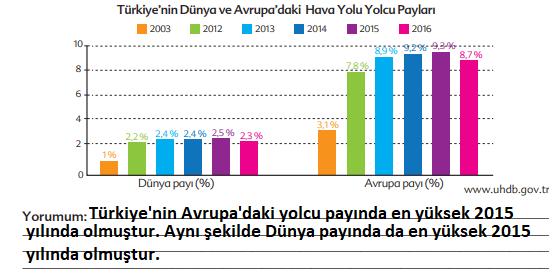 6. Sınıf Türkçe Ders Kitabı Ekoyay Yayınları Sayfa 189 Ders Kitabı Cevapları (1)