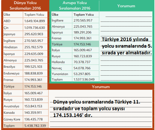 6. Sınıf Türkçe Ders Kitabı Ekoyay Yayınları Sayfa 189 Ders Kitabı Cevapları