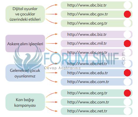 6. Sınıf Türkçe Ders Kitabı Ekoyay Yayınları Sayfa 94 Ders Kitabı Cevapları