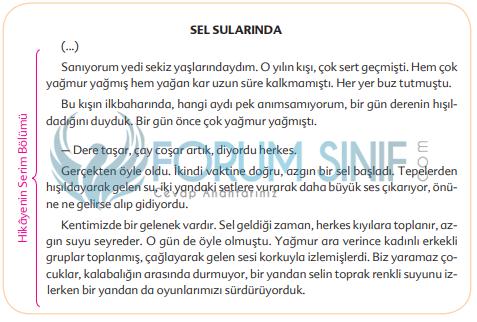 6. Sınıf Türkçe Ders Kitabı Ekoyay Yayınları Sayfa 99 Ders Kitabı Cevapları