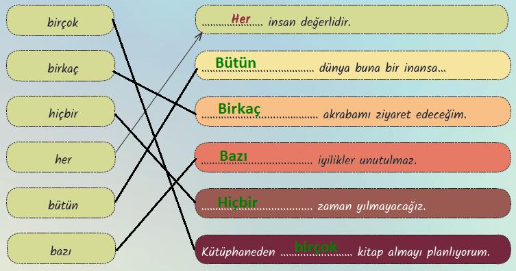 6. Sınıf Türkçe Ders Kitabı MEB Yayıncılık Sayfa 128 Ders Kitabı Cevapları