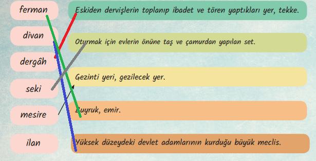 6. Sınıf Türkçe Ders Kitabı MEB Yayıncılık Sayfa 20 Ders Kitabı Cevapları