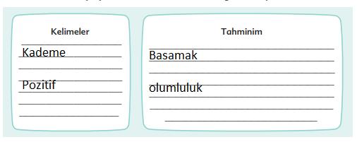 6. Sınıf Türkçe Ders Kitabı Ekoyay Yayınları Sayfa 203 Ders Kitabı Cevapları