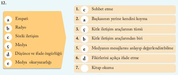 7. Sınıf Sosyal Bilgiler Ekoyay Yayıncılık Sayfa 31 Ders Kitabı Cevapları