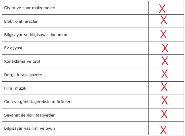 7.-Sınıf-Sosyal-Bilgiler-MEB-Yayınları-Sayfa-190-Ders-Kitabı-Cevapları