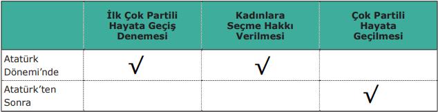 7.-Sınıf-Sosyal-Bilgiler-MEB-Yayınları-Sayfa-205-Ders-Kitabı-Cevapları