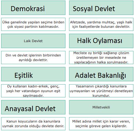 7.-Sınıf-Sosyal-Bilgiler-MEB-Yayınları-Sayfa-209-Ders-Kitabı-Cevapları