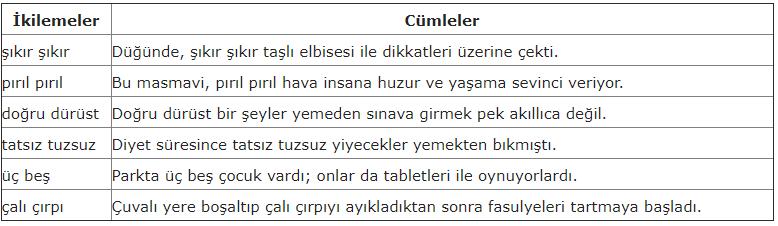 7. Sınıf Türkçe Ders Kitabı Özgün Yayınları Sayfa 17 Ders Kitabı Cevapları