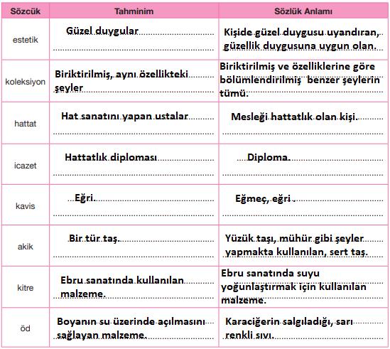 7. Sınıf Türkçe Ders Kitabı Özgün Yayınları Sayfa 189 Ders Kitabı Cevapları
