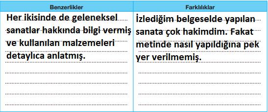 7. Sınıf Türkçe Ders Kitabı Özgün Yayınları Sayfa 190 Ders Kitabı Cevapları