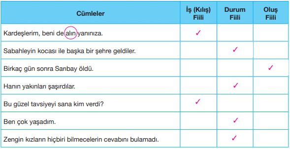 7. Sınıf Türkçe Ders Kitabı Özgün Yayınları Sayfa 38 Ders Kitabı Cevapları