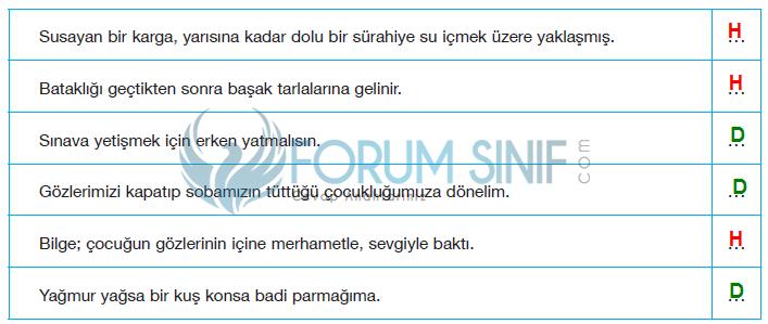7. Sınıf Türkçe Ders Kitabı Özgün Yayınları Sayfa 96 Ders Kitabı Cevapları
