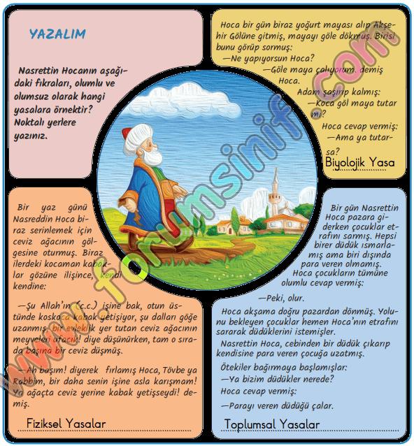 8. Sınıf Din Kültürü ve Ahlak Bilgisi MEB Yayınları Sayfa 20 Ders Kitabı Cevapları