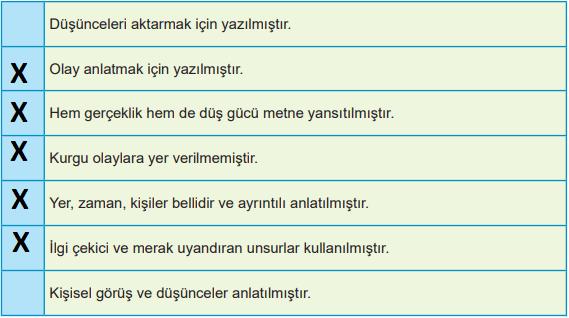 8. Sınıf Türkçe Ders Kitabı MEB Yayıncılık Sayfa 20 Ders Kitabı Cevapları