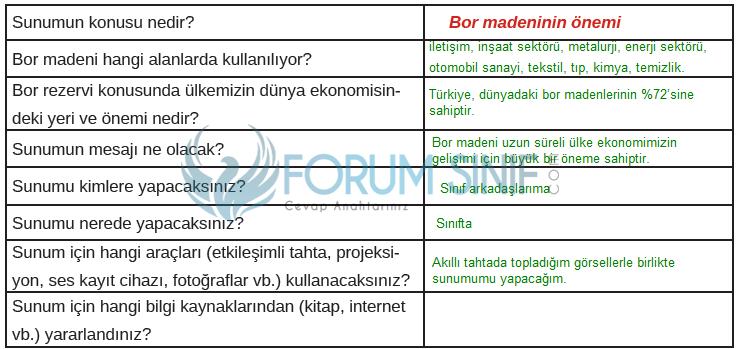 8. Sınıf Türkçe Ders Kitabı MEB Yayınları Sayfa 101 Ders Kitabı Cevapları 6.etkinlik
