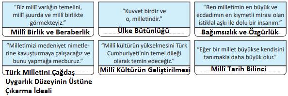 8. Sınıf T.C. İnkılap Tarihi ve Atatürkçülük MEB Yayınları Sayfa 132 Ders Kitabı Cevapları