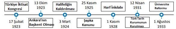 8. Sınıf T.C. İnkılap Tarihi ve Atatürkçülük MEB Yayınları Sayfa 137-138 Ders Kitabı Cevapları