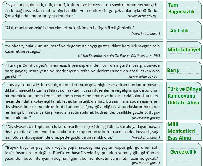 8. Sınıf T.C. İnkılap Tarihi ve Atatürkçülük MEB Yayınları Sayfa 155 Ders Kitabı Cevapları