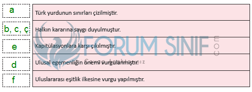 8. Sınıf T.C. İnkılap Tarihi ve Atatürkçülük MEB Yayınları Sayfa 63 Ders Kitabı Cevapları