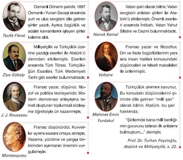 8. Sınıf T.C. İnkılap Tarihi ve Atatürkçülük Nev Kitap Yayıncılık Sayfa 26 Ders Kitabı Cevapları