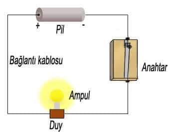 Örnek Elektrik Devresi