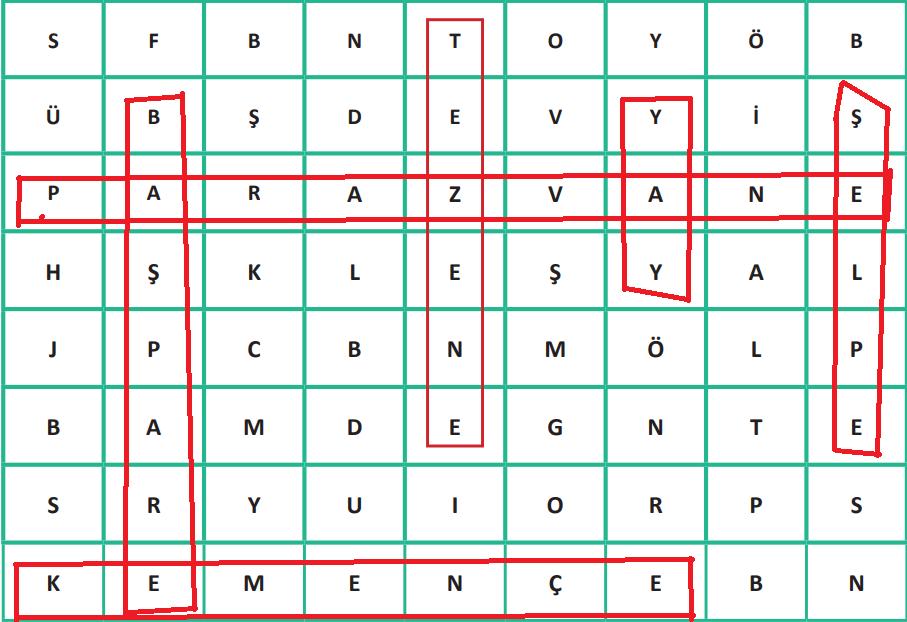 5 Sınıf Türkçe Ders Kitabı 146 147 148 149 150 151 152 Sayfa