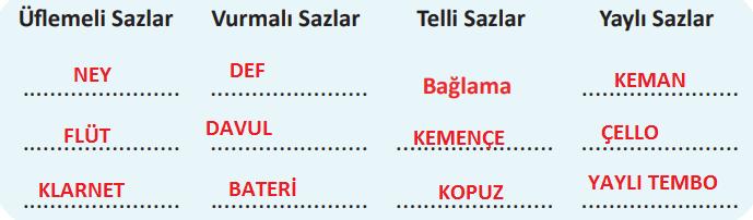 5. Sınıf Türkçe MEB Yayınları Sayfa 150 Ders Kitabı Cevapları