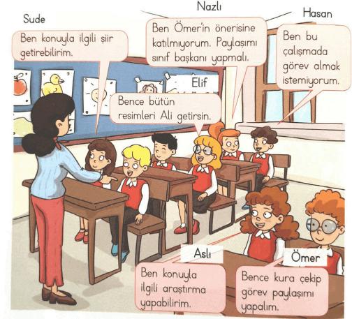 2. Sınıf Hayat Bilgisi Yıldırım Yayınları Sayfa 22 Ders Kitabı Cevapları