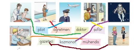 2. Sınıf Türkçe Ders Kitabı ADA Yayınları Sayfa 114 Ders Kitabı Cevapları
