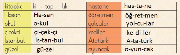2. Sınıf Türkçe MEB Yayınları Sayfa 19 Çalışma Kitabı Cevapları Yardımcı Kaynak