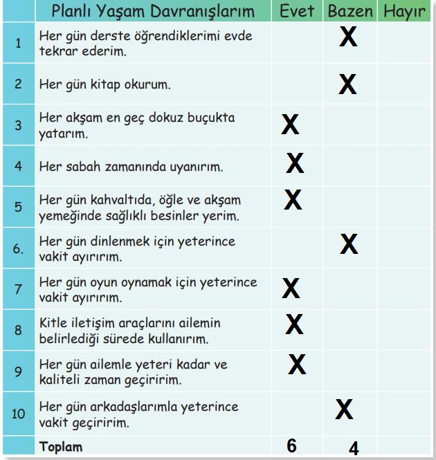 3. Sınıf Hayat Bilgisi MEB Yayınları Sayfa 40 Çalışma Kitabı Cevapları