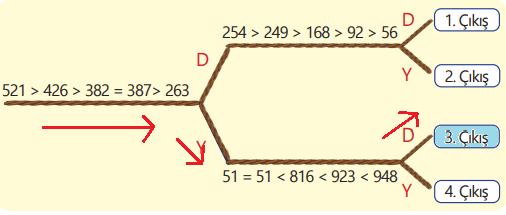 3. Sınıf Matematik MEB Yayınları Sayfa 19 Çalışma Kitabı Cevapları-1