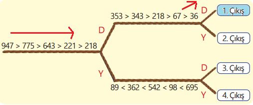 3. Sınıf Matematik MEB Yayınları Sayfa 19 Çalışma Kitabı Cevapları-2