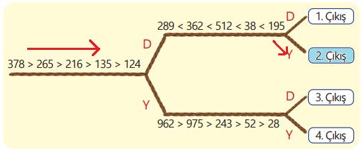 3. Sınıf Matematik MEB Yayınları Sayfa 19 Çalışma Kitabı Cevapları