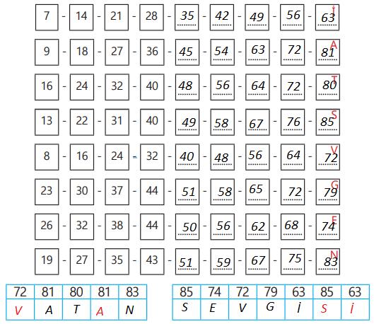 3. Sınıf Matematik MEB Yayınları Sayfa 21 Çalışma Kitabı Cevapları