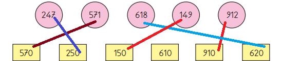 3. Sınıf Matematik MEB Yayınları Sayfa 27 Ders Kitabı Cevapları -3