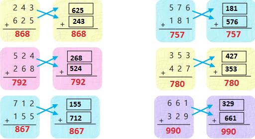 3. Sınıf Matematik MEB Yayınları Sayfa 30. Çalışma Kitabı Cevapları