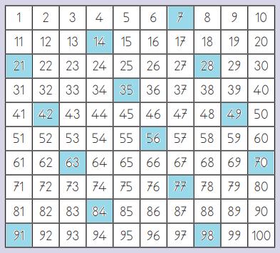3. Sınıf Matematik MEB Yayınları Sayfa 31 Ders Kitabı Cevapları